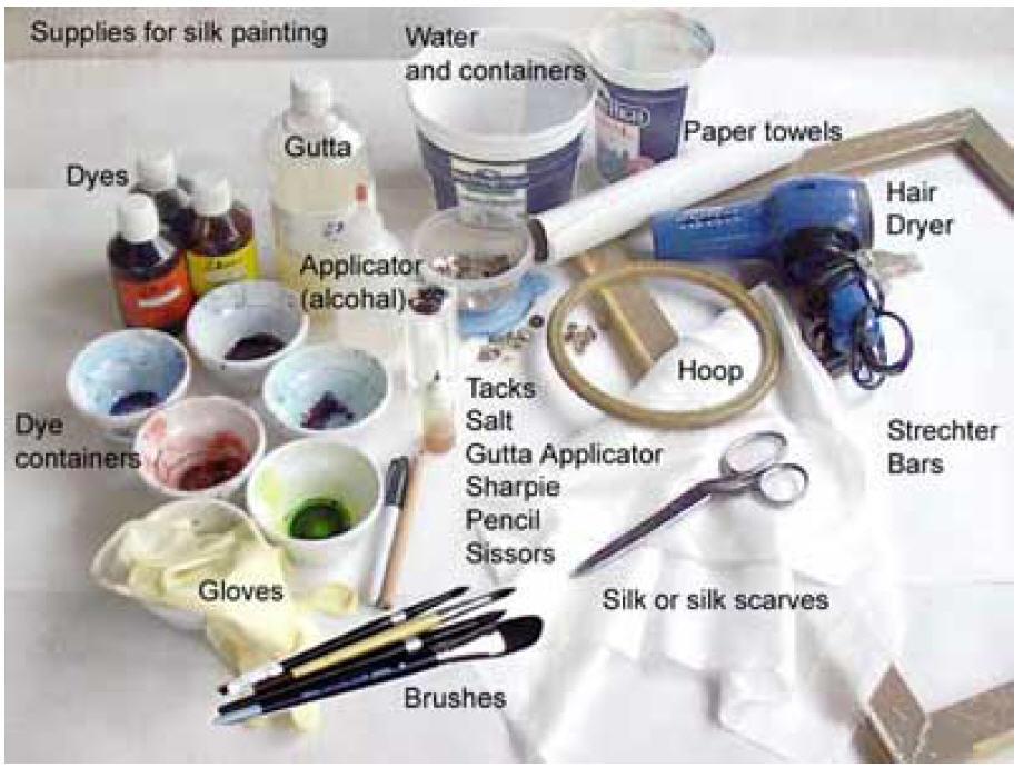 Steam Ironing Silk Setting Silk by Iron Steam